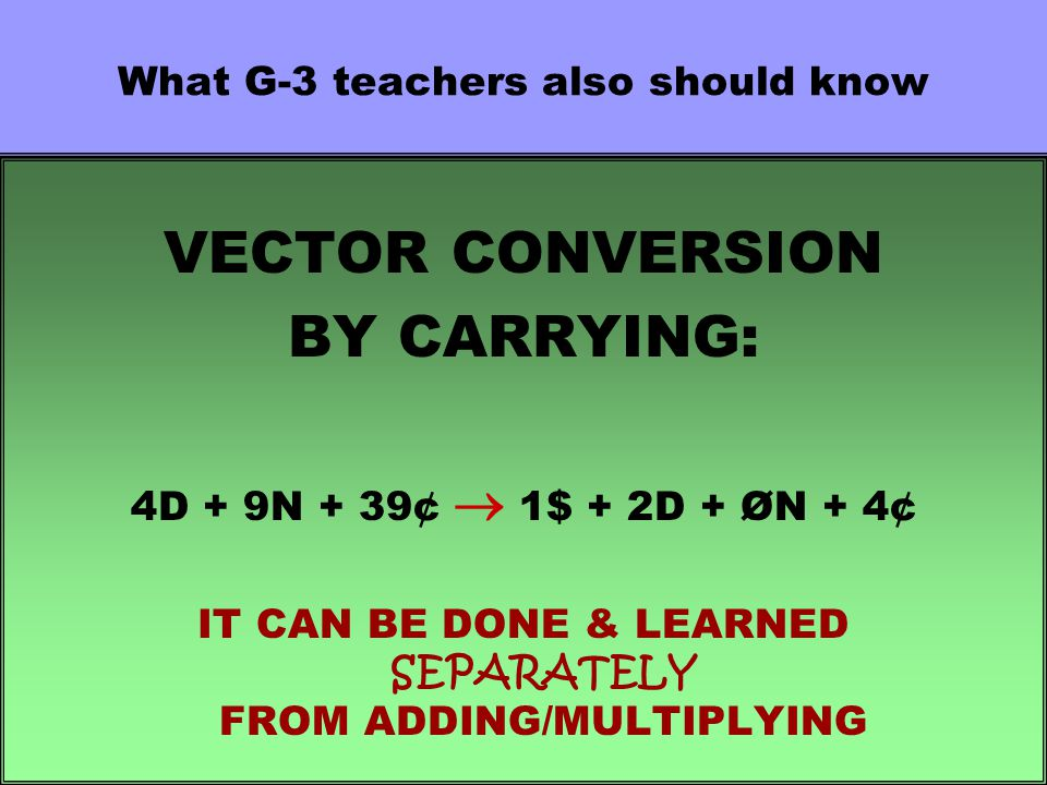 What G-3 teachers also should know VECTOR CONVERSION BY CARRYING: 4D + 9N + 39¢  1$ + 2D + ØN + 4¢ IT CAN BE DONE & LEARNED SEPARATELY FROM ADDING/MULTIPLYING