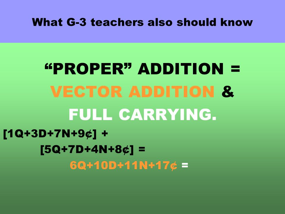 What G-3 teachers also should know PROPER ADDITION = VECTOR ADDITION & FULL CARRYING.