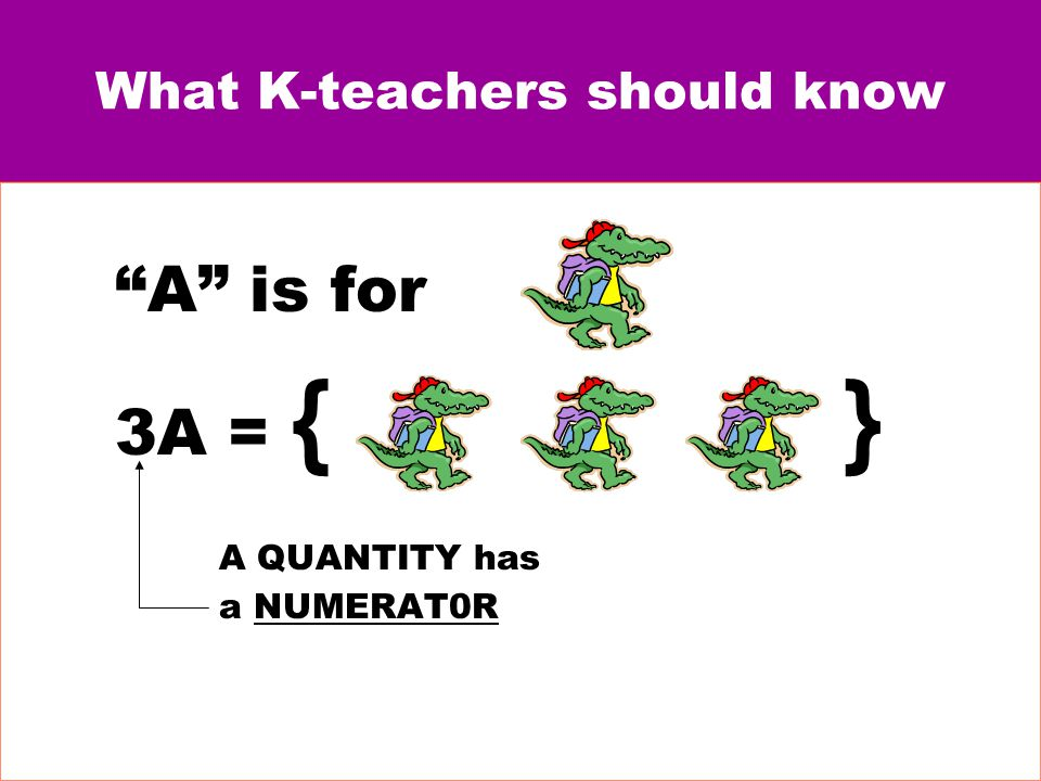 What K-teachers should know A is for 3A = {} A QUANTITY has a NUMERAT0R of a DENOMINATION