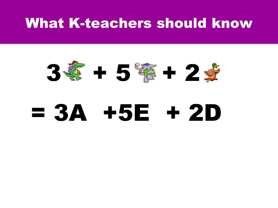 What K-teachers should know 3 + 5 + 2 = 3A +5E + 2D Even the very, very young have no trouble with INVENTORIES