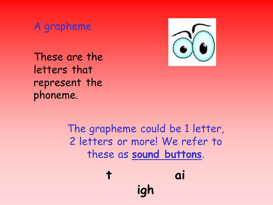 A grapheme These are the letters that represent the phoneme.