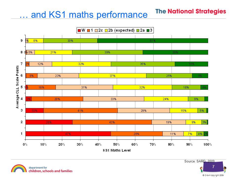 © Crown copyright 2009 7 … and KS1 maths performance Source: SARD, 2009