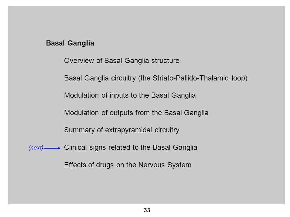 33 Basal Ganglia Overview of Basal Ganglia structure Basal Ganglia circuitry (the Striato-Pallido-Thalamic loop) Modulation of inputs to the Basal Gan
