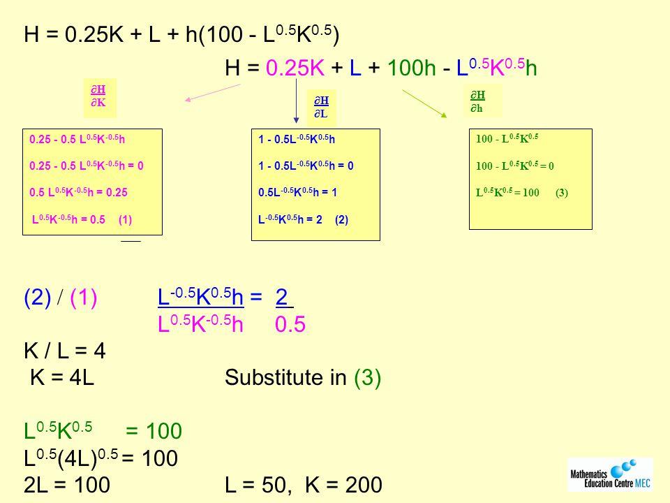 H = 0.25K + L + h(100 - L 0.5 K 0.5 ) H = 0.25K + L + 100h - L 0.5 K 0.5 h HKHK HLHL HhHh 0.25 - 0.5 L 0.5 K -0.5 h 0.25 - 0.5 L 0.5 K -0.5 h = 0 0.5 L 0.5 K -0.5 h = 0.25 L 0.5 K -0.5 h = 0.5 (1) 1 - 0.5L -0.5 K 0.5 h 1 - 0.5L -0.5 K 0.5 h = 0 0.5L -0.5 K 0.5 h = 1 L -0.5 K 0.5 h = 2 (2) 100 - L 0.5 K 0.5 100 - L 0.5 K 0.5 = 0 L 0.5 K 0.5 = 100 (3) (2)  (1)L -0.5 K 0.5 h = 2 L 0.5 K -0.5 h 0.5 K / L = 4 K = 4LSubstitute in (3) L 0.5 K 0.5 = 100 L 0.5 (4L) 0.5 = 100 2L = 100L = 50, K = 200
