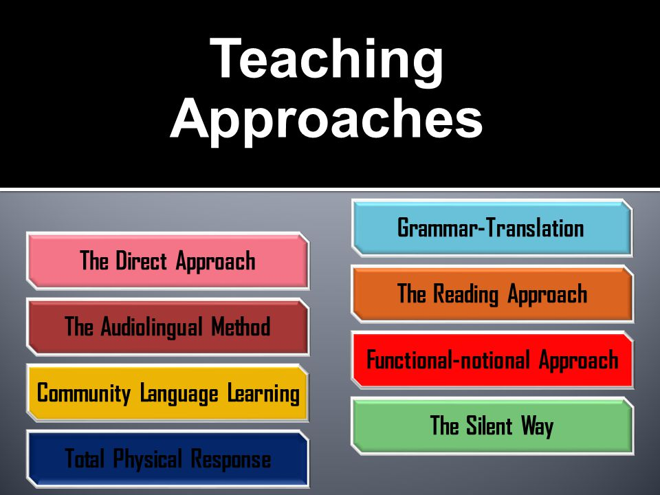 The Grammar-Translation Approach This approach was historically used in teaching Greek and Latin.
