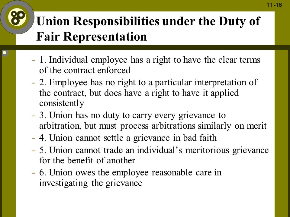 1 - 16 11 -16 Union Responsibilities under the Duty of Fair Representation -1. Individual employee has a right to have the clear terms of the contract