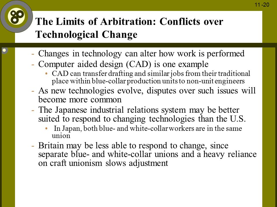 1 - 20 11 -20 The Limits of Arbitration: Conflicts over Technological Change -Changes in technology can alter how work is performed -Computer aided de