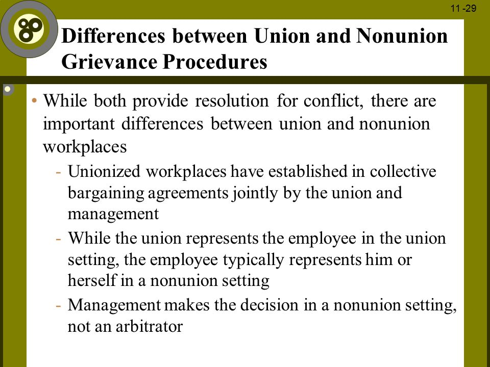 1 - 29 11 -29 Differences between Union and Nonunion Grievance Procedures While both provide resolution for conflict, there are important differences