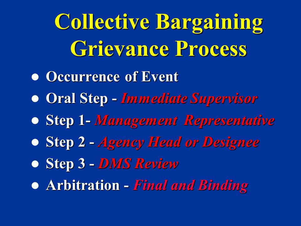 Collective Bargaining Grievance Process Occurrence of Event Oral Step -Immediate Supervisor Oral Step - Immediate Supervisor Step 1-Management Represe