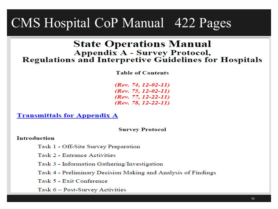 CMS Hospital CoP Manual 422 Pages 10