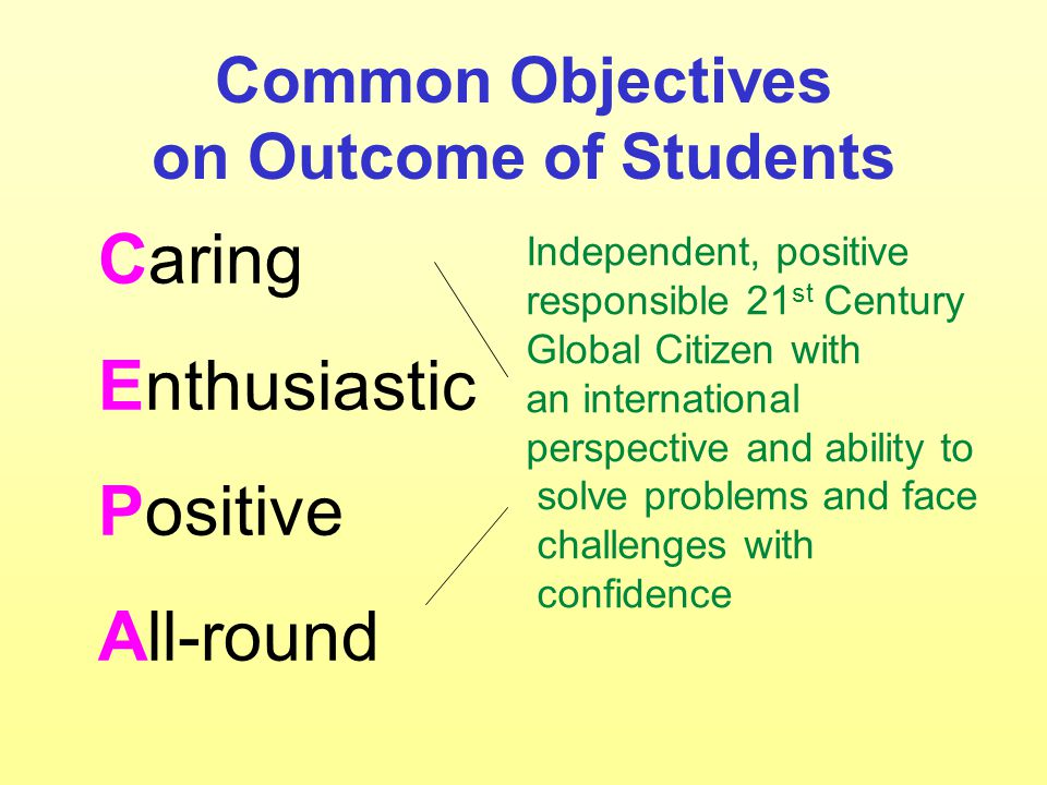 Common Objectives on Outcome of Students Caring Enthusiastic Positive All-round Independent, positive responsible 21 st Century Global Citizen with an international perspective and ability to solve problems and face challenges with confidence