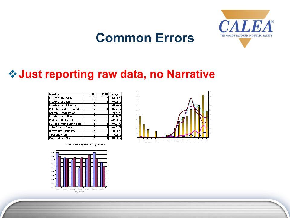 Common Errors  Just reporting raw data, no Narrative