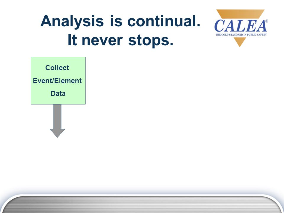 Collect Event/Element Data In order to analyze data, you must first collect it.