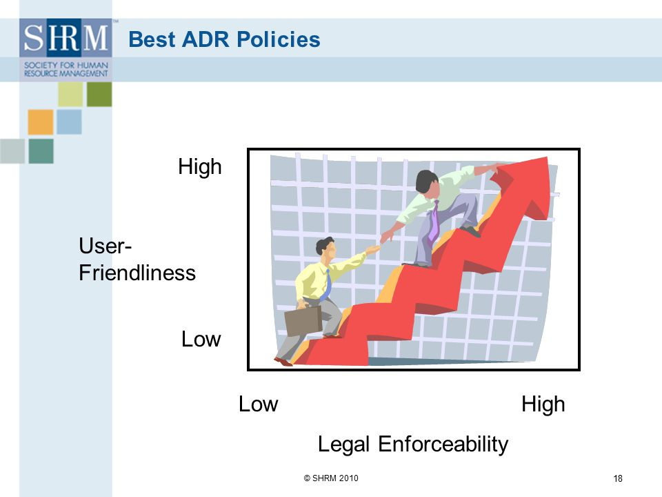 Summary There are many types of in-house ADR programs.