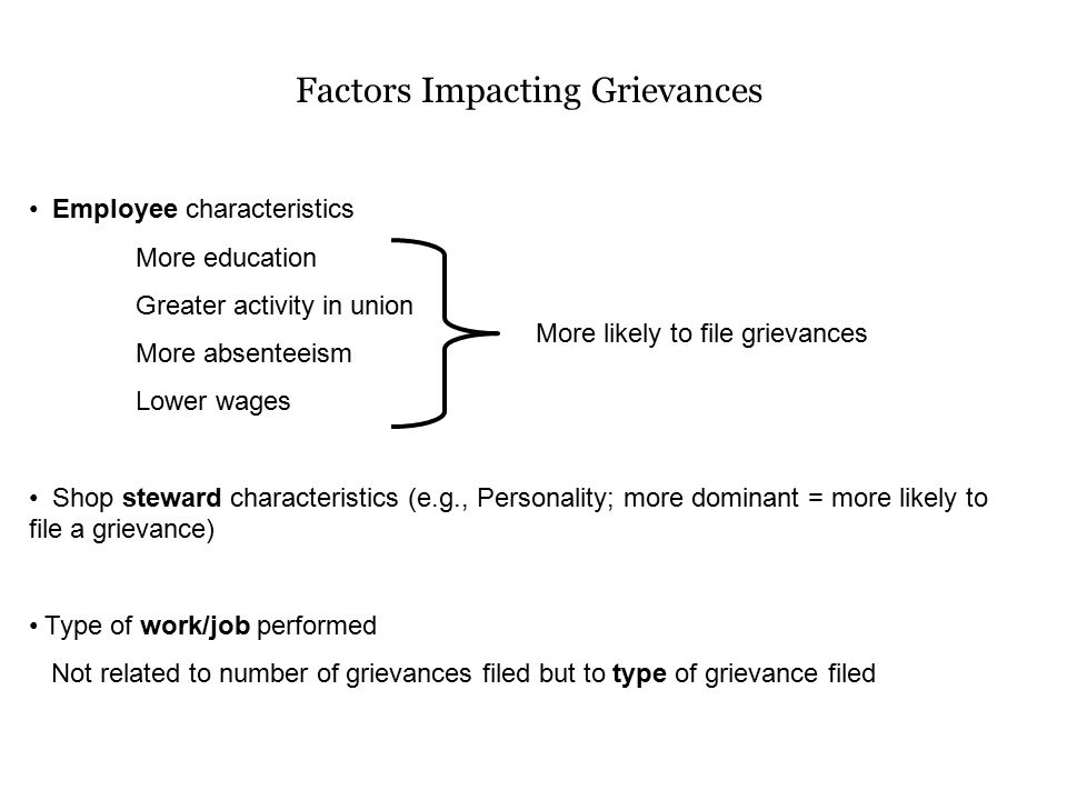 Factors Impacting Grievances Employee characteristics More education Greater activity in union More absenteeism Lower wages Shop steward characteristics (e.g., Personality; more dominant = more likely to file a grievance) Type of work/job performed Not related to number of grievances filed but to type of grievance filed More likely to file grievances