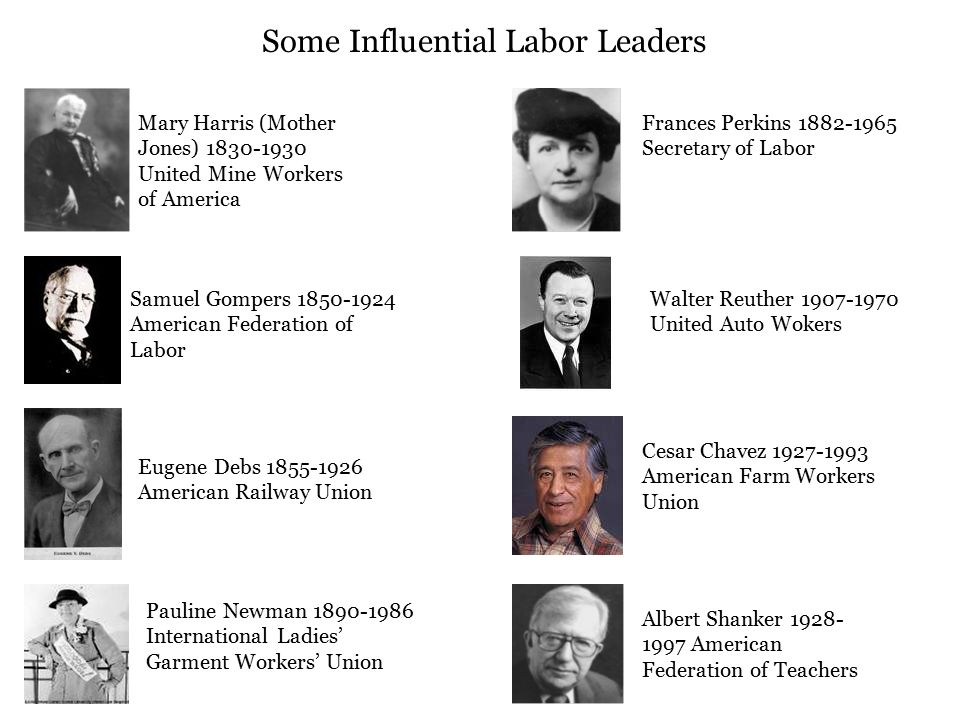 Some Influential Labor Leaders Mary Harris (Mother Jones) 1830-1930 United Mine Workers of America Samuel Gompers 1850-1924 American Federation of Labor Eugene Debs 1855-1926 American Railway Union Pauline Newman 1890-1986 International Ladies' Garment Workers' Union Frances Perkins 1882-1965 Secretary of Labor Walter Reuther 1907-1970 United Auto Wokers Cesar Chavez 1927-1993 American Farm Workers Union Albert Shanker 1928- 1997 American Federation of Teachers