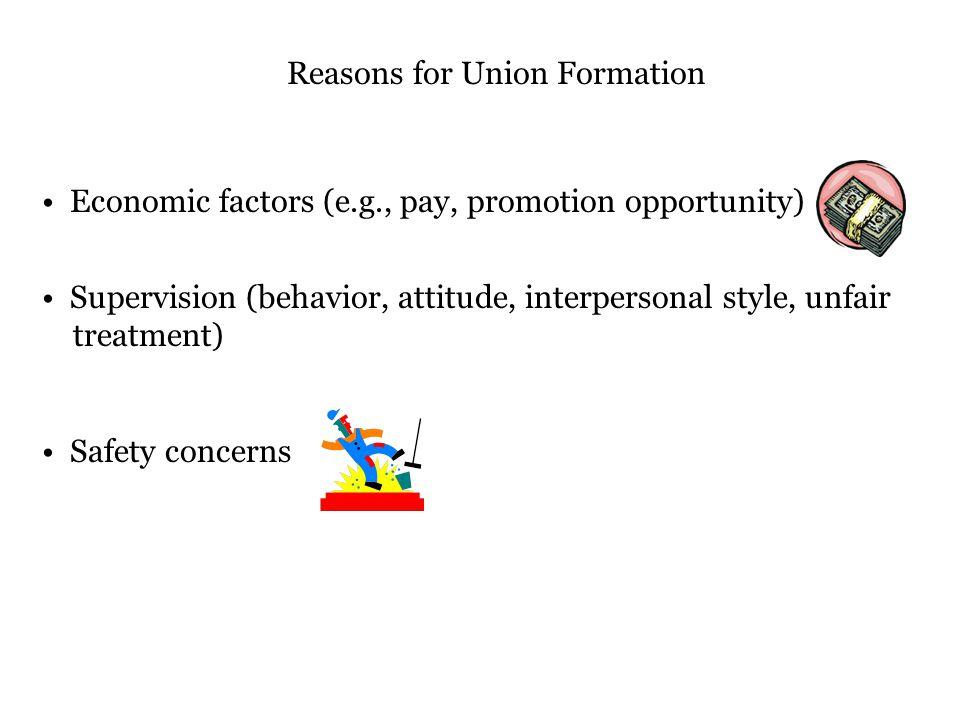 Reasons for Union Formation Economic factors (e.g., pay, promotion opportunity) Supervision (behavior, attitude, interpersonal style, unfair treatment