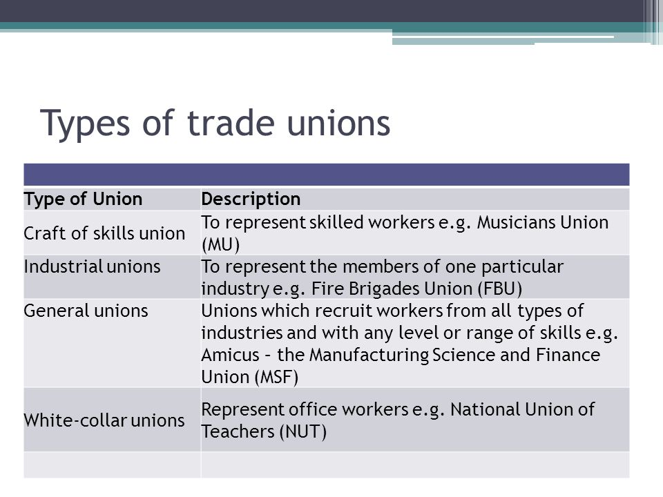 Types of trade unions Type of UnionDescription Craft of skills union To represent skilled workers e.g. Musicians Union (MU) Industrial unions To repre