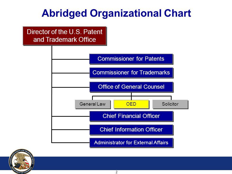 2 Abridged Organizational Chart Director of the U.S.