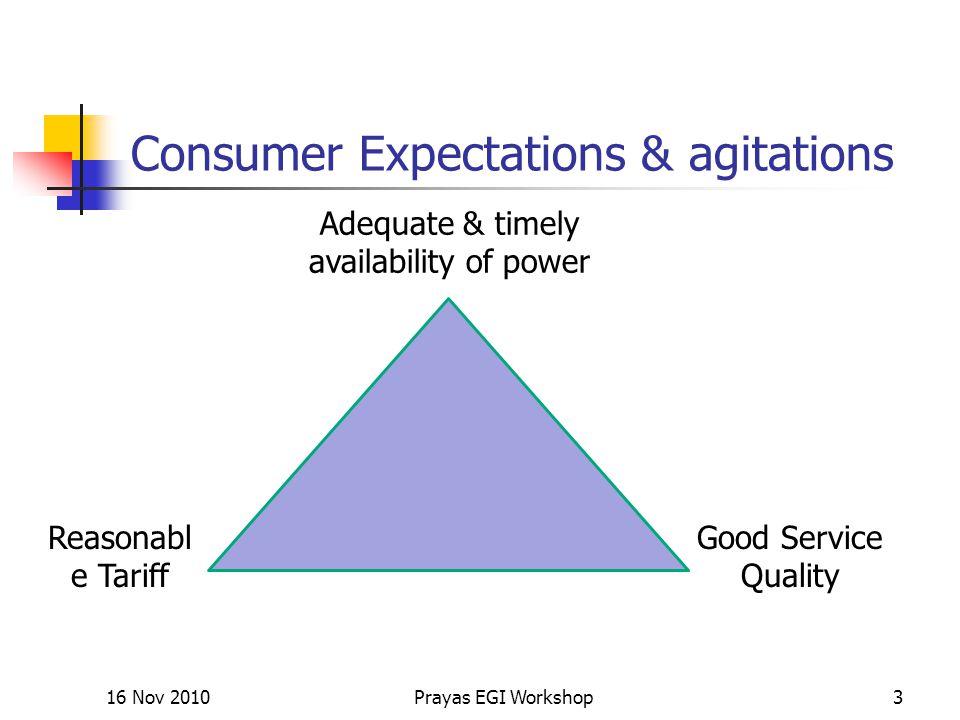 Consumer Expectations & agitations 16 Nov 2010Prayas EGI Workshop3 Adequate & timely availability of power Good Service Quality Reasonabl e Tariff
