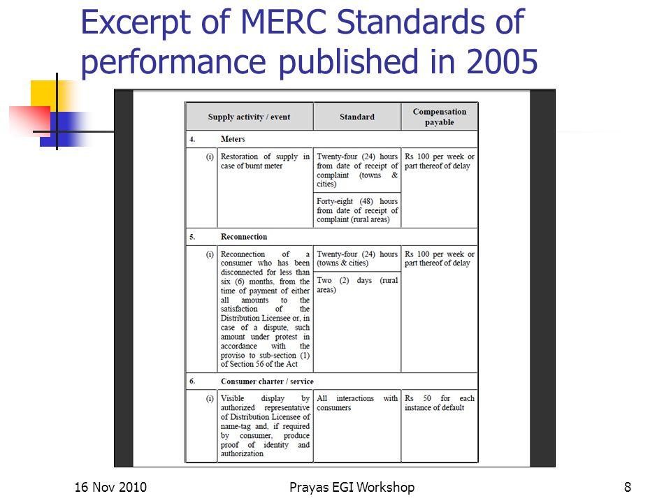 Excerpt of MERC Standards of performance published in 2005 16 Nov 2010Prayas EGI Workshop8