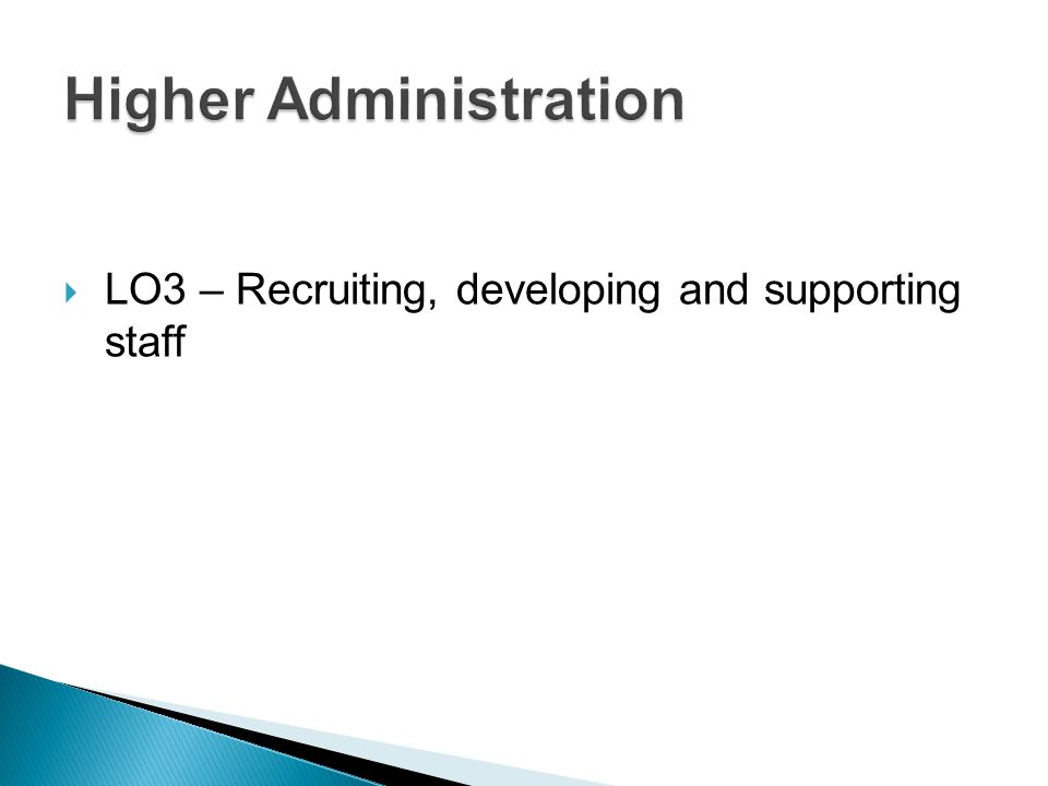  LO3 – Recruiting, developing and supporting staff