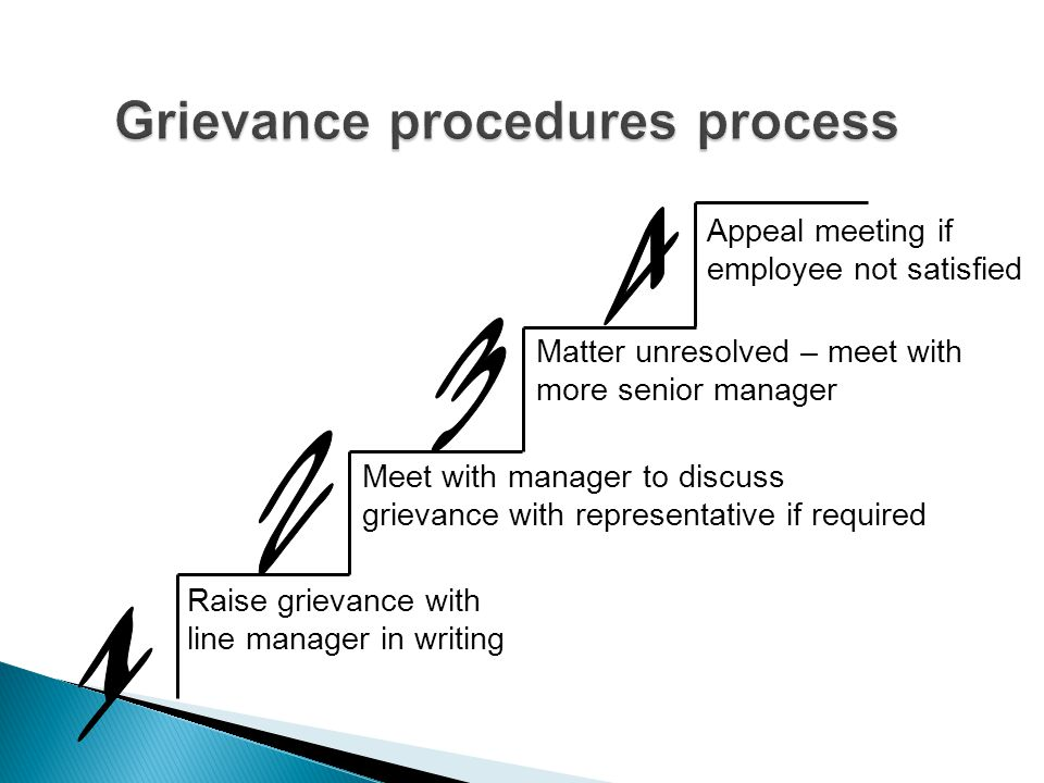 Raise grievance with line manager in writing Meet with manager to discuss grievance with representative if required Matter unresolved – meet with more senior manager Appeal meeting if employee not satisfied
