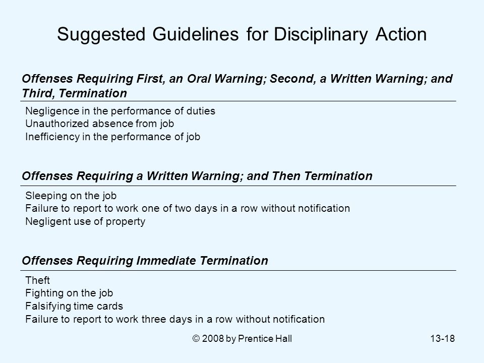 © 2008 by Prentice Hall13-18 Suggested Guidelines for Disciplinary Action Offenses Requiring First, an Oral Warning; Second, a Written Warning; and Th