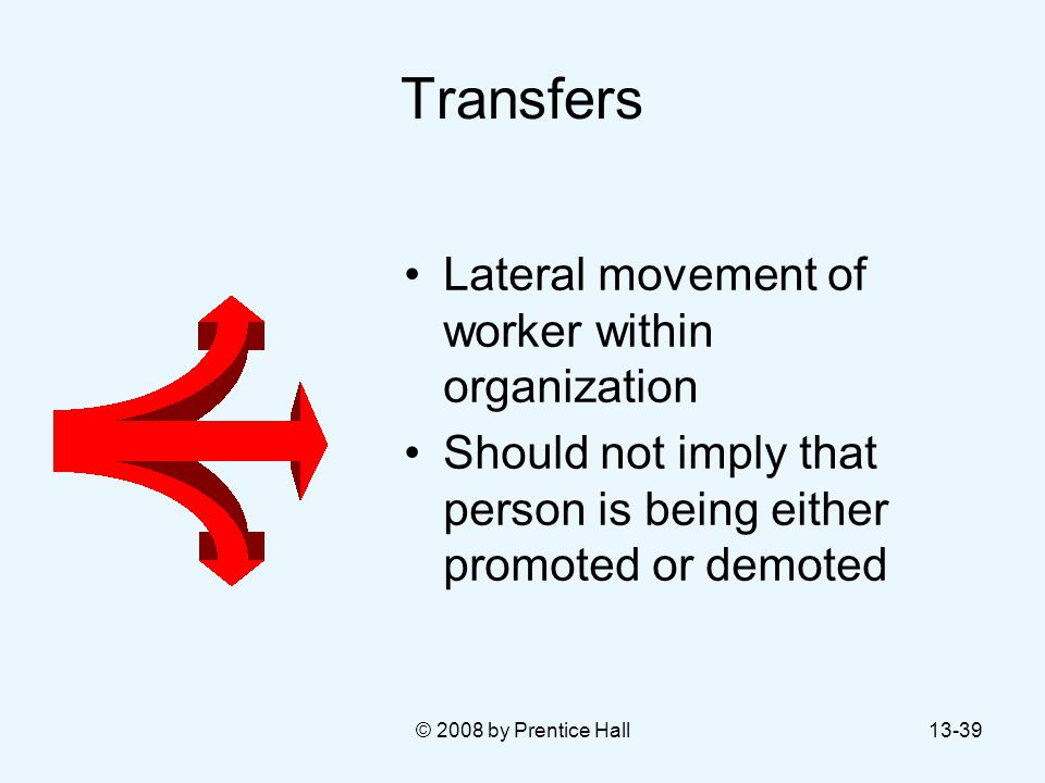 © 2008 by Prentice Hall13-39 Transfers Lateral movement of worker within organization Should not imply that person is being either promoted or demoted