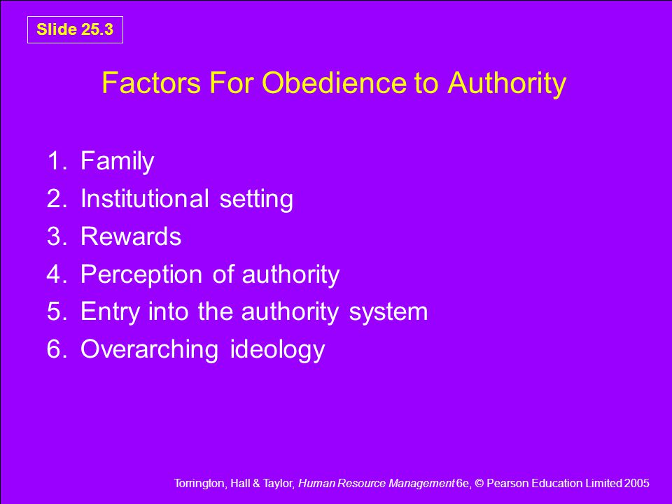 Torrington, Hall & Taylor, Human Resource Management 6e, © Pearson Education Limited 2005 Slide 25.3 Factors For Obedience to Authority 1.Family 2.Institutional setting 3.Rewards 4.Perception of authority 5.Entry into the authority system 6.Overarching ideology