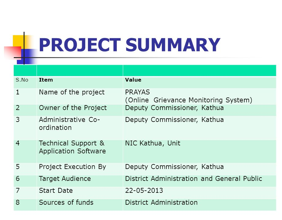 PROJECT SUMMARY S.NoItemValue 1Name of the project PRAYAS (Online Grievance Monitoring System) 2Owner of the ProjectDeputy Commissioner, Kathua 3 Admi
