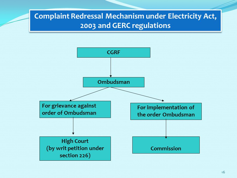 16 CGRF Ombudsman For grievance against order of Ombudsman For implementation of the order Ombudsman High Court (by writ petition under section 226) Commission Complaint Redressal Mechanism under Electricity Act, 2003 and GERC regulations