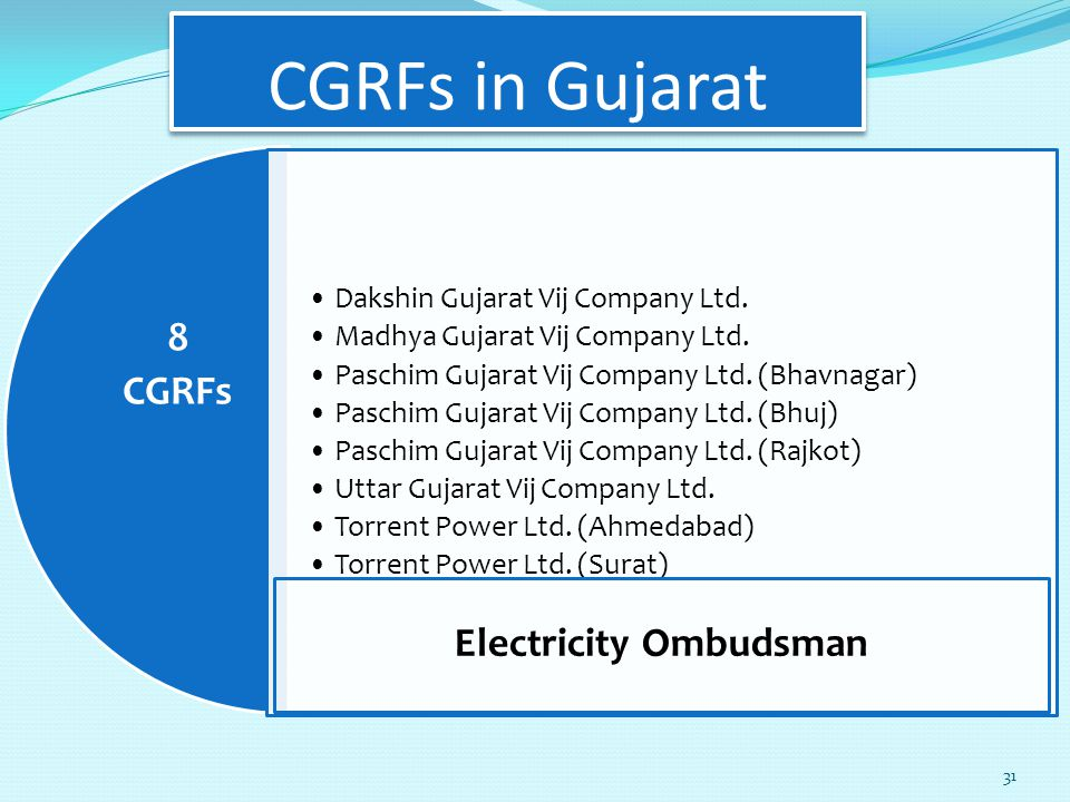 CGRFs in Gujarat Dakshin Gujarat Vij Company Ltd. Madhya Gujarat Vij Company Ltd. Paschim Gujarat Vij Company Ltd. (Bhavnagar) Paschim Gujarat Vij Com