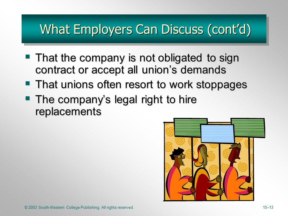 © 2003 South-Western College Publishing. All rights reserved.15–13 What Employers Can Discuss (cont'd)  That the company is not obligated to sign con