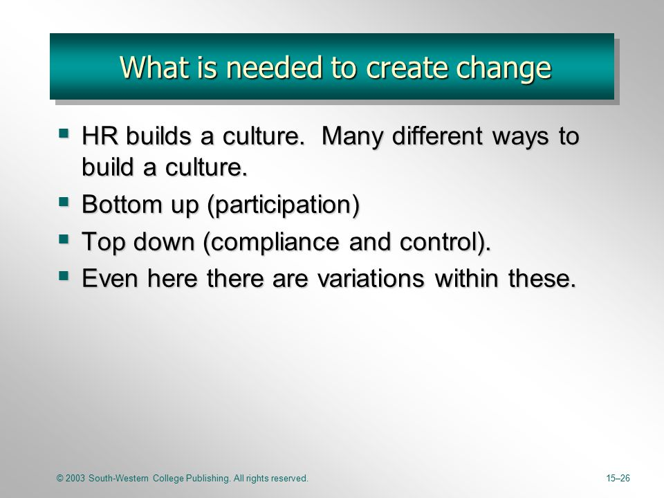 © 2003 South-Western College Publishing. All rights reserved.15–26 What is needed to create change  HR builds a culture. Many different ways to build