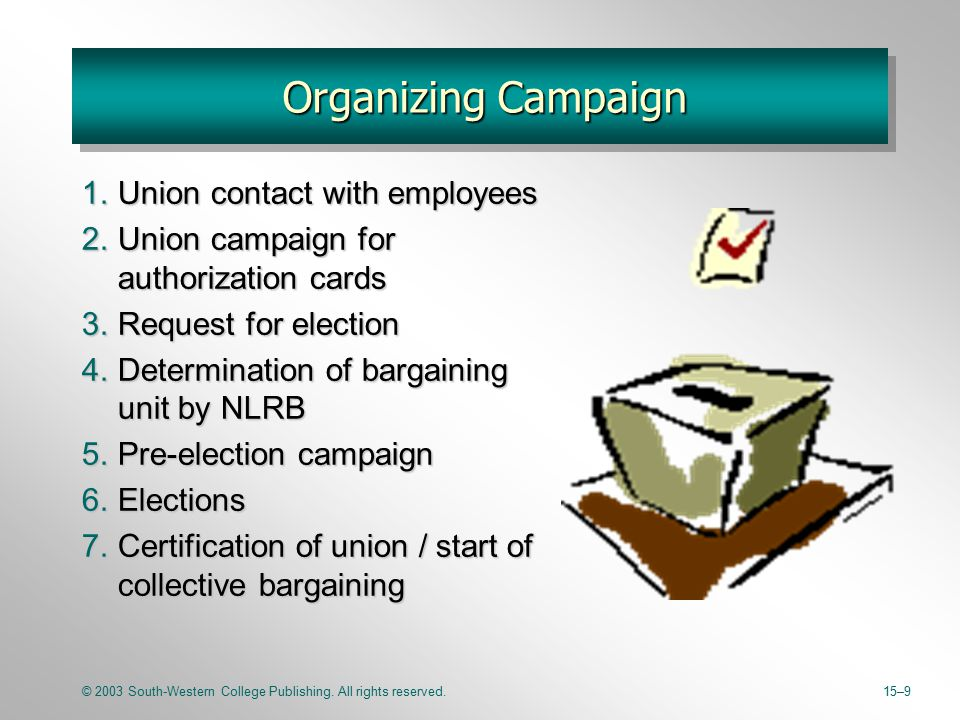 © 2003 South-Western College Publishing. All rights reserved.15–9 Organizing Campaign 1.Union contact with employees 2.Union campaign for authorizatio