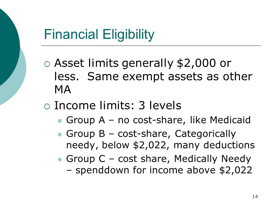 Financial Eligibility  Asset limits generally $2,000 or less.