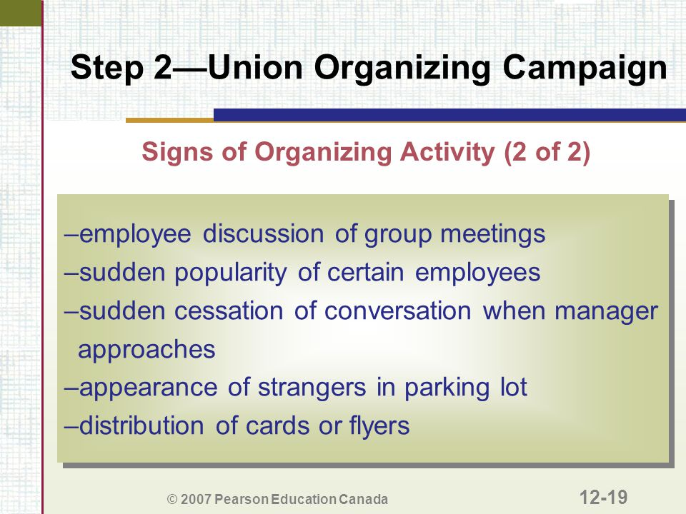 © 2007 Pearson Education Canada 12-19 Step 2—Union Organizing Campaign Signs of Organizing Activity (2 of 2) –employee discussion of group meetings –s