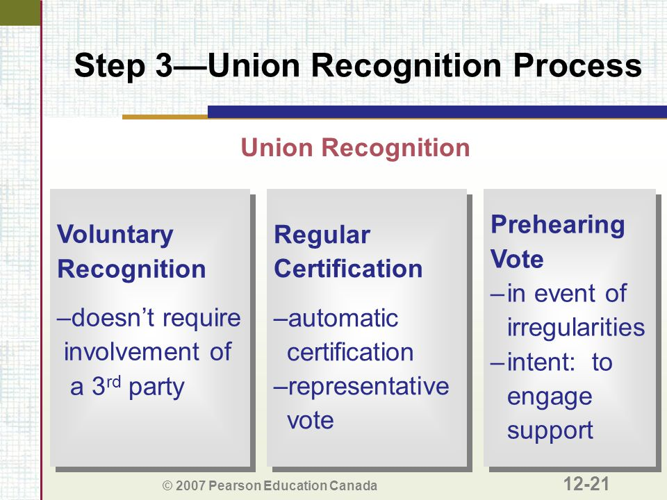 © 2007 Pearson Education Canada 12-21 Step 3—Union Recognition Process Union Recognition Voluntary Recognition –doesn't require involvement of a 3 rd