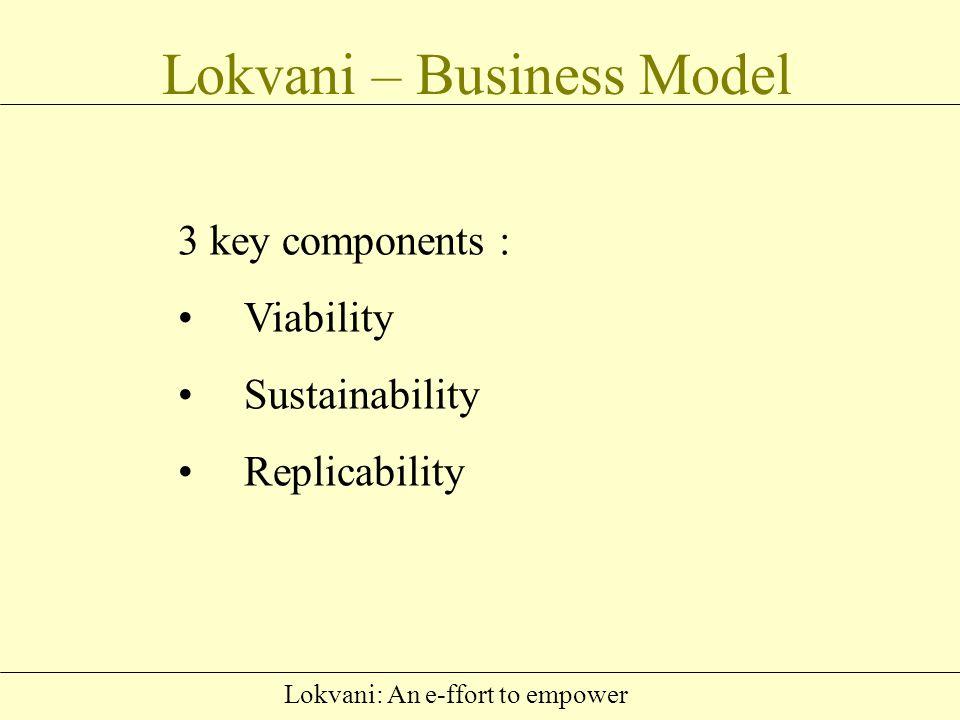 Lokvani: An e-ffort to empower Lokvani Kiosk