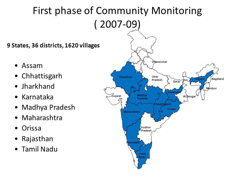 First phase of Community Monitoring ( 2007-09) 9 States, 36 districts, 1620 villages Assam Chhattisgarh Jharkhand Karnataka Madhya Pradesh Maharashtra