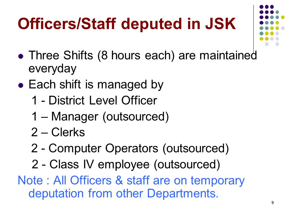 99 Officers/Staff deputed in JSK Three Shifts (8 hours each) are maintained everyday Each shift is managed by 1 - District Level Officer 1 – Manager (outsourced) 2 – Clerks 2 - Computer Operators (outsourced) 2 - Class IV employee (outsourced) Note : All Officers & staff are on temporary deputation from other Departments.