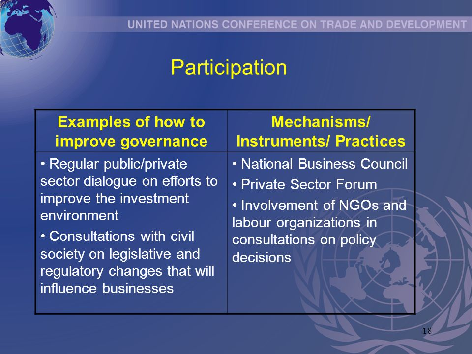 18 Participation Examples of how to improve governance Mechanisms/ Instruments/ Practices Regular public/private sector dialogue on efforts to improve