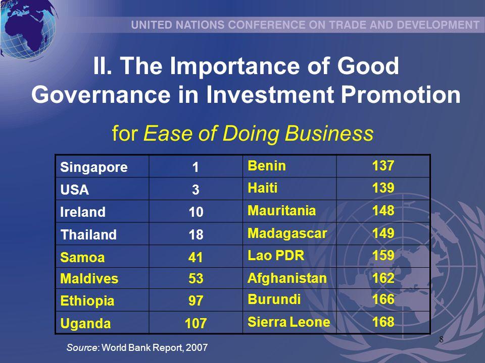8 for Ease of Doing Business Singapore1 Benin137 USA3 Haiti139 Ireland10 Mauritania148 Thailand18 Madagascar149 Samoa41 Lao PDR159 Maldives53 Afghanis