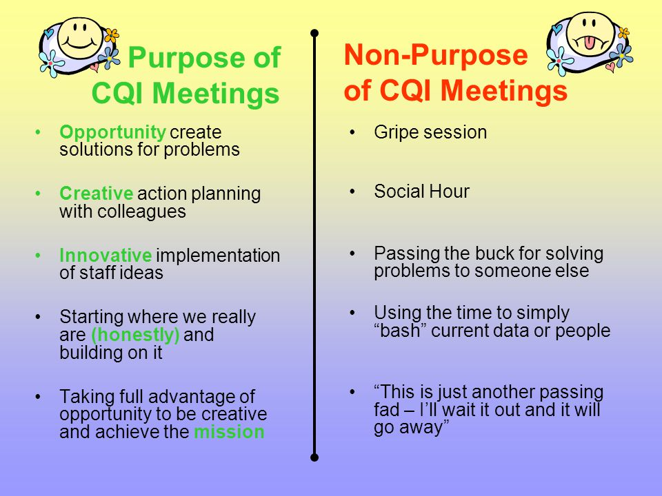 Underlying Assumptions of CQI The CQI process involves multiple levels of team meetings Every person is part of a CQI Team Each team sends one represe