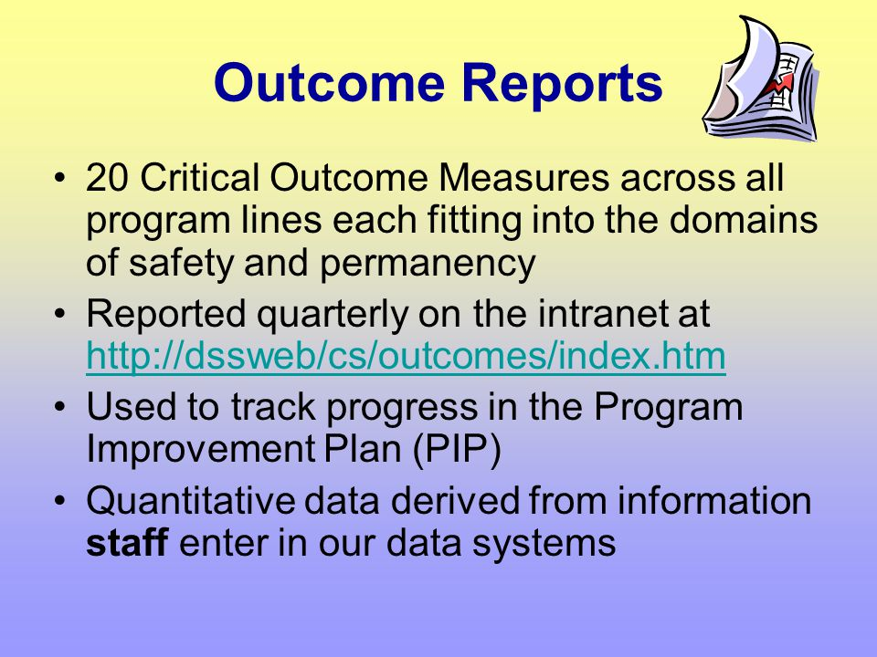 Components of the CQI System Staff Surveys Peer Record Reviews (PRR) Program Development Reviews (PDR) Outcome Reports Management Reports CQI Process