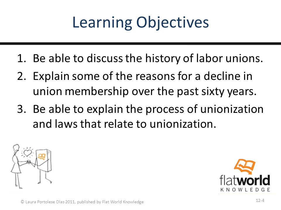 © Laura Portolese Dias 2011, published by Flat World Knowledge The Nature of Unions Unions – Definition – Union membership – Why do people join unions.