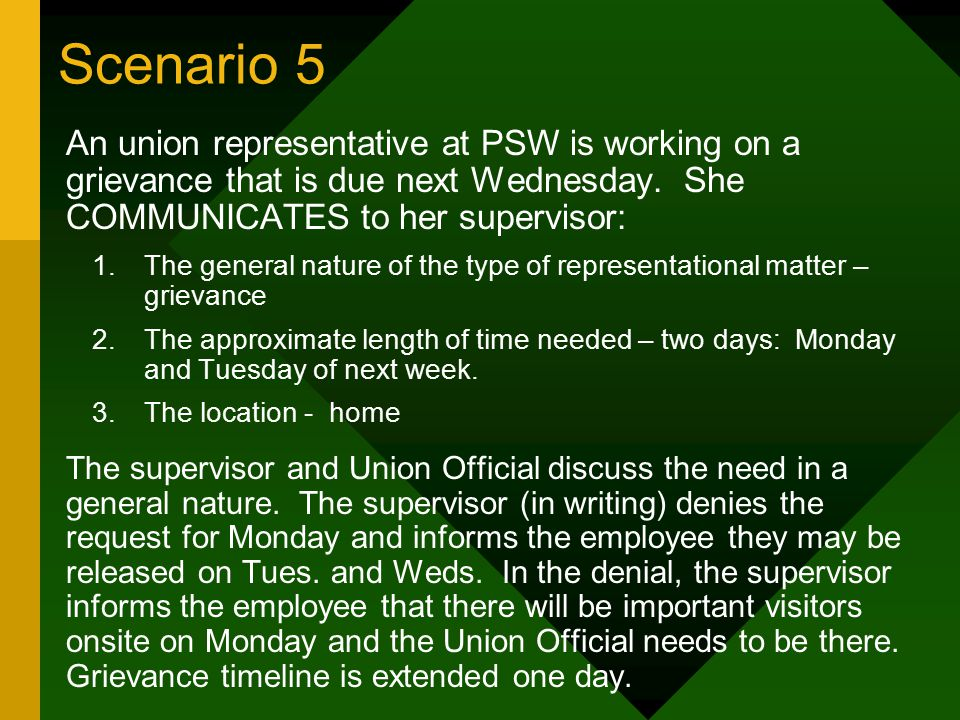 Scenario 5 An union representative at PSW is working on a grievance that is due next Wednesday.