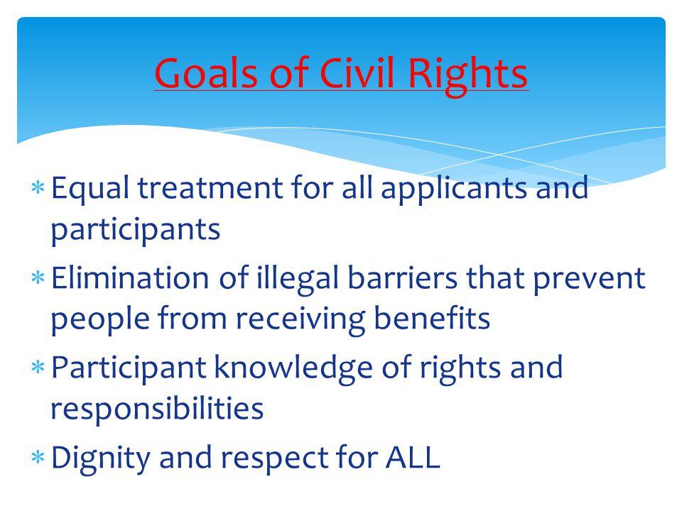 Civil Rights Grievance Procedure