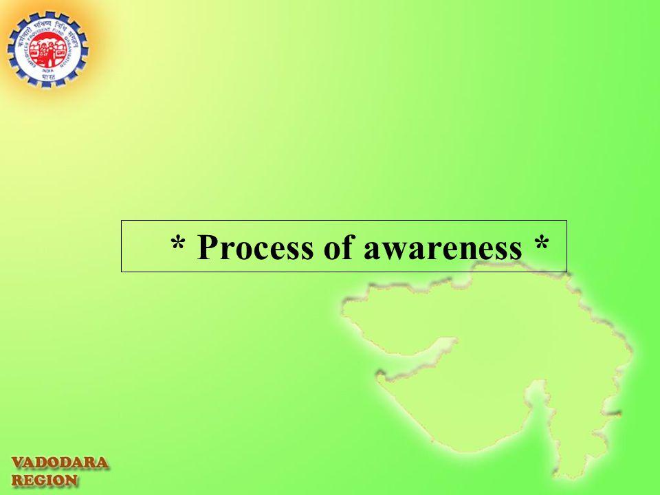 * Process of awareness *